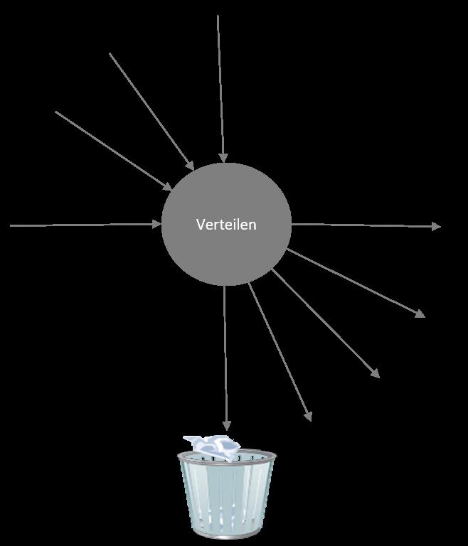 Grafik Verteilen von Informationen